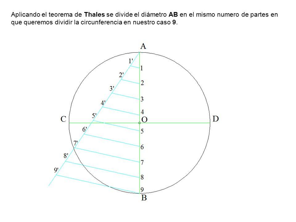 Aplicando el teorema de Thales se divide el diámetro AB en el mismo numero de partes en que queremos dividir la circunferencia en nuestro caso 9.