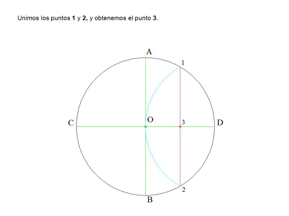 Unimos los puntos 1 y 2, y obtenemos el punto 3.