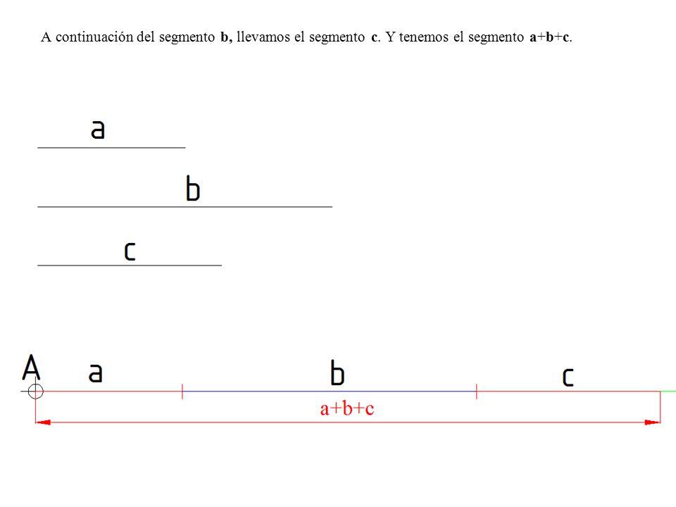 A continuación del segmento b, llevamos el segmento c. Y tenemos el segmento a+b+c.