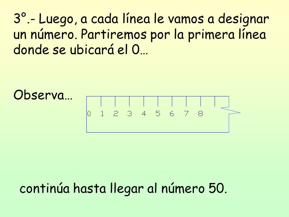 3°.- Luego, a cada línea le vamos a designar un número.