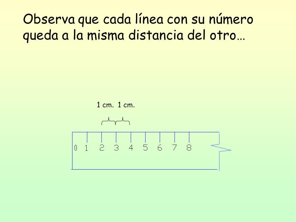 Observa que cada línea con su número queda a la misma distancia del otro… 1 cm.