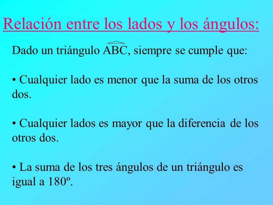 Relación entre los lados y los ángulos: Dado un triángulo ABC, siempre se cumple que: Cualquier lado es menor que la suma de los otros dos.