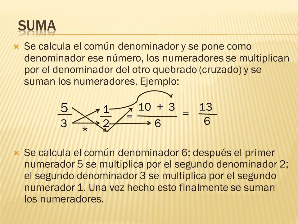  Se calcula el común denominador y se pone como denominador ese número, los numeradores se multiplican por el denominador del otro quebrado (cruzado) y se suman los numeradores.