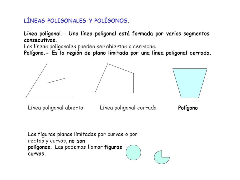 ELEMENTOS DE UN POLÍGONO Lado.- Es cada uno de los segmentos que forman la línea poligonal que limita al polígono.