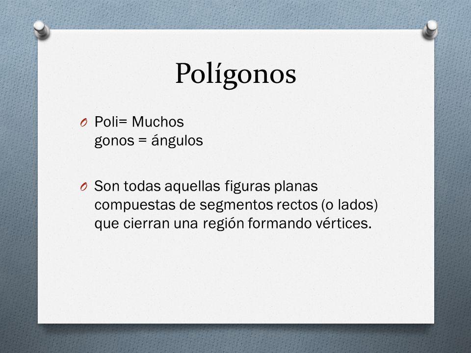 Polígonos O Poli= Muchos gonos = ángulos O Son todas aquellas figuras planas compuestas de segmentos rectos (o lados) que cierran una región formando vértices.