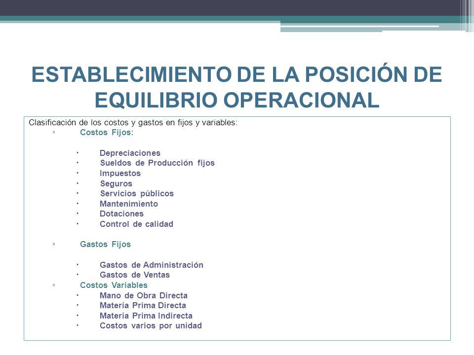 ESTABLECIMIENTO DE LA POSICIÓN DE EQUILIBRIO OPERACIONAL Inventario final esperado: No.