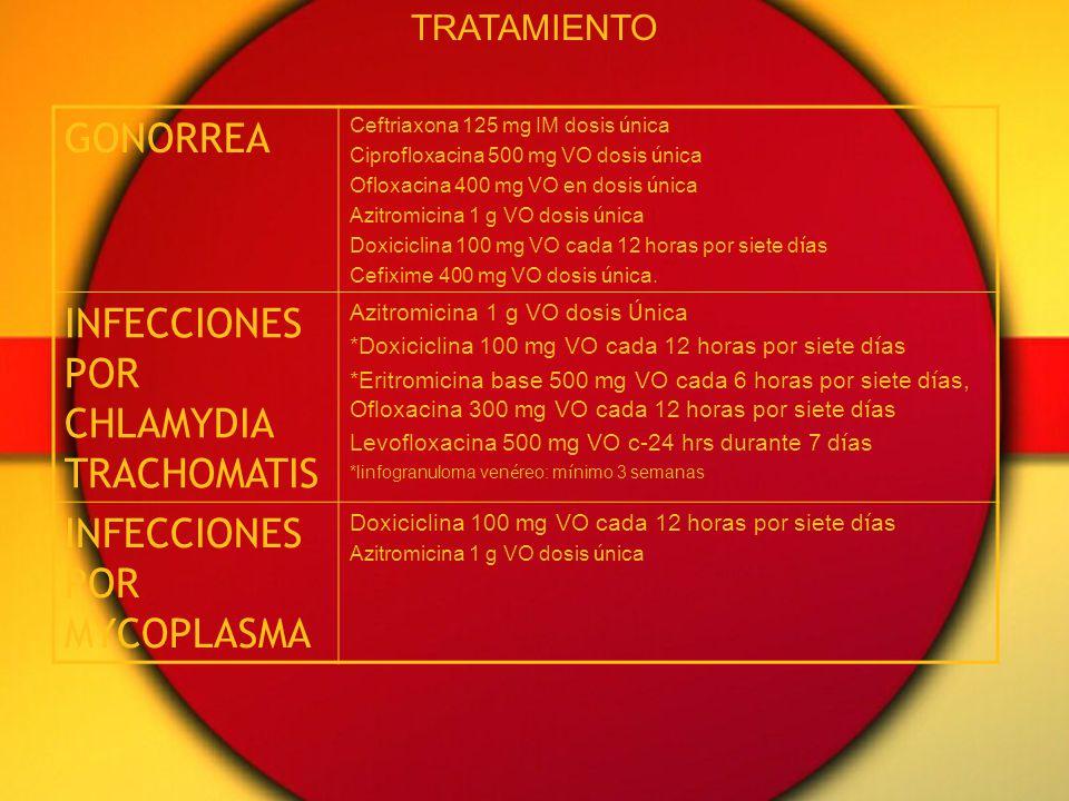 GONORREA Ceftriaxona 125 mg IM dosis ú nica Ciprofloxacina 500 mg VO dosis ú nica Ofloxacina 400 mg VO en dosis ú nica Azitromicina 1 g VO dosis ú nic