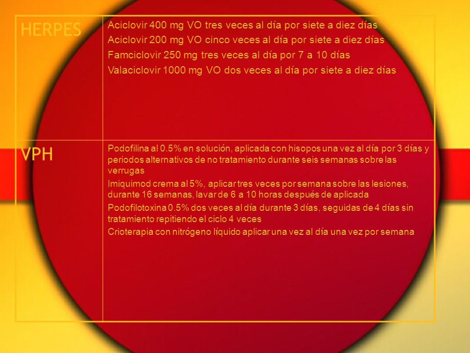 HERPES Aciclovir 400 mg VO tres veces al d í a por siete a diez d í as Aciclovir 200 mg VO cinco veces al d í a por siete a diez d í as Famciclovir 250 mg tres veces al d í a por 7 a 10 d í as Valaciclovir 1000 mg VO dos veces al d í a por siete a diez d í as VPH Podofilina al 0.5% en soluci ó n, aplicada con hisopos una vez al d í a por 3 d í as y periodos alternativos de no tratamiento durante seis semanas sobre las verrugas Imiquimod crema al 5%, aplicar tres veces por semana sobre las lesiones, durante 16 semanas, lavar de 6 a 10 horas despu é s de aplicada Podofilotoxina 0.5% dos veces al d í a durante 3 d í as, seguidas de 4 d í as sin tratamiento repitiendo el ciclo 4 veces Crioterapia con nitr ó geno l í quido aplicar una vez al d í a una vez por semana