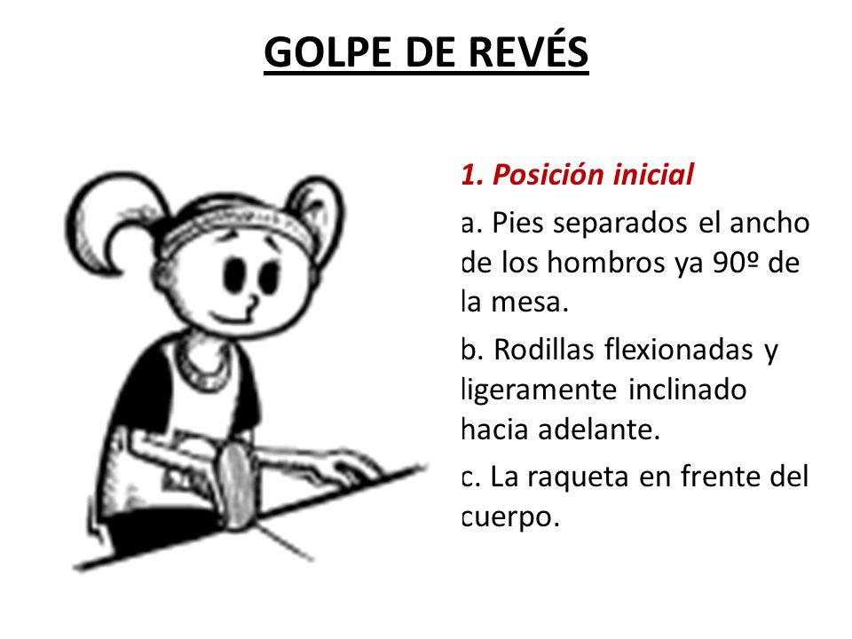 GOLPE DE REVÉS 1.Posición inicial a. Pies separados el ancho de los hombros ya 90º de la mesa.