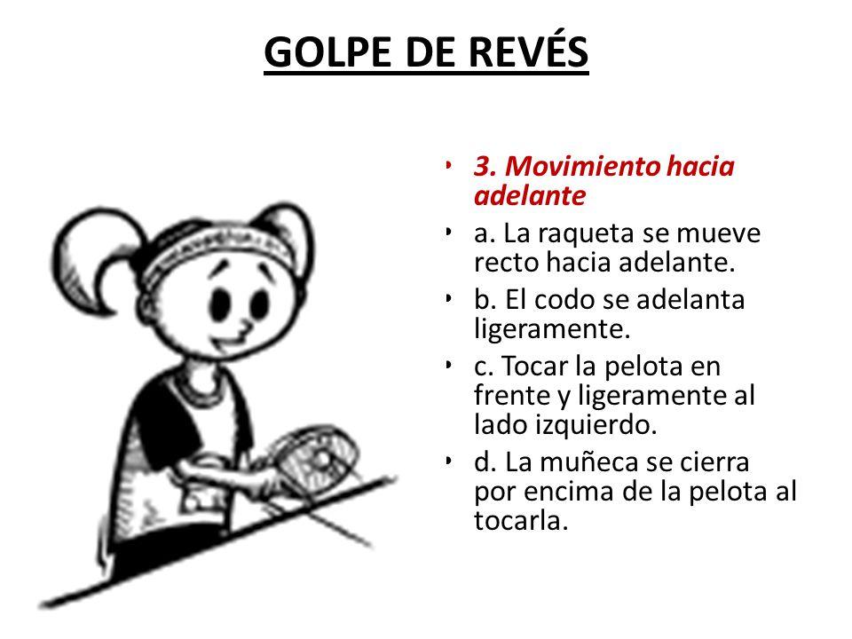 GOLPE DE REVÉS 3.Movimiento hacia adelante a. La raqueta se mueve recto hacia adelante.