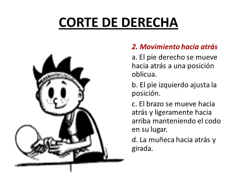 CORTE DE DERECHA 2.Movimiento hacia atrás a.