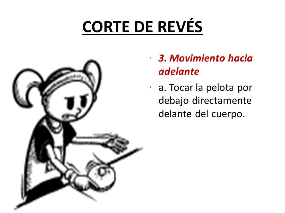 CORTE DE REVÉS 3.Movimiento hacia adelante a.