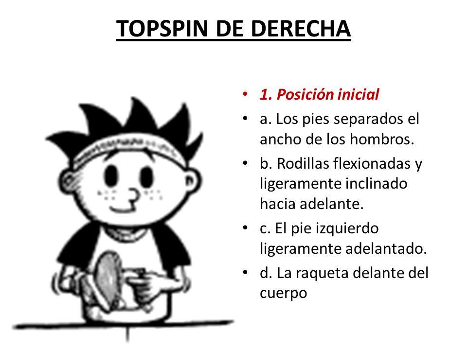 TOPSPIN DE DERECHA 1.Posición inicial a. Los pies separados el ancho de los hombros.
