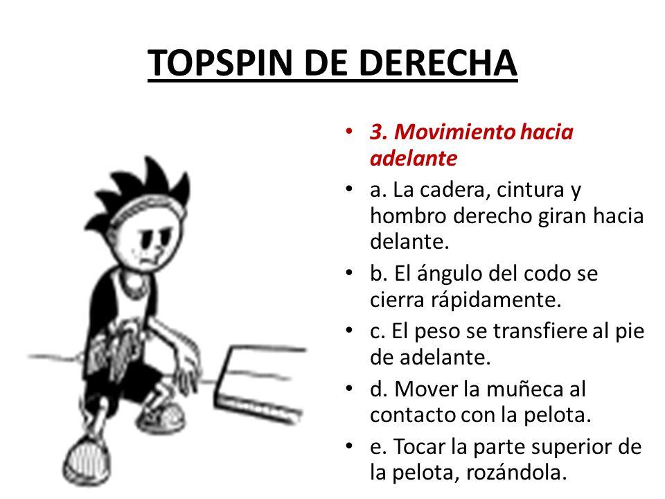 TOPSPIN DE DERECHA 3.Movimiento hacia adelante a.