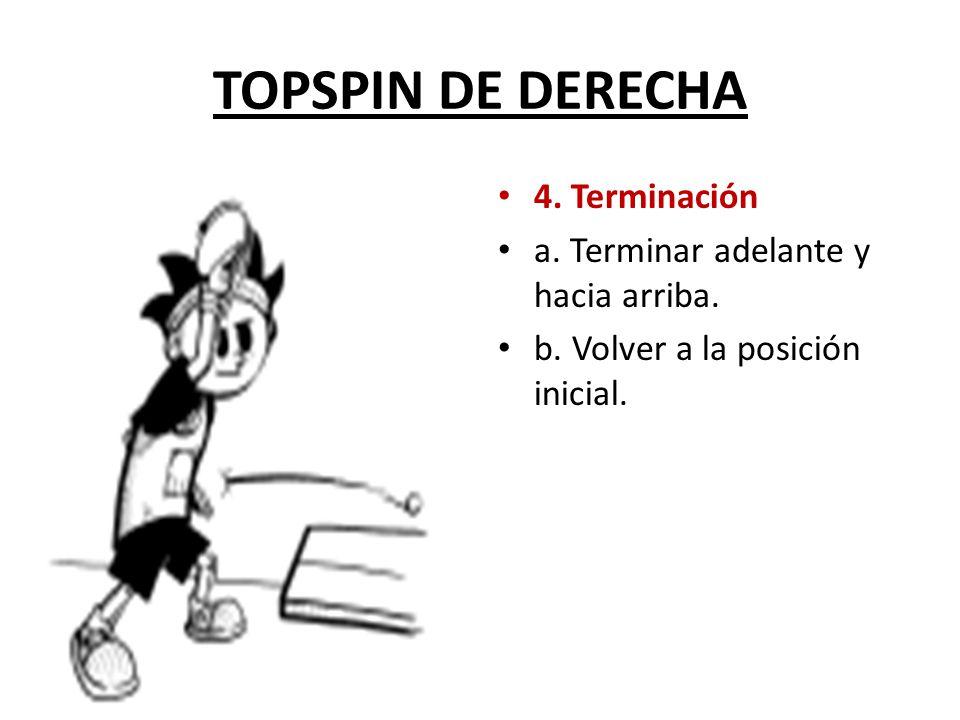 TOPSPIN DE DERECHA 4.Terminación a. Terminar adelante y hacia arriba.