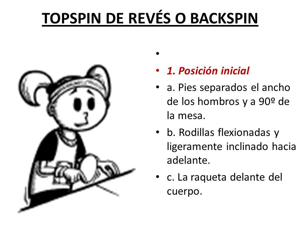 TOPSPIN DE REVÉS O BACKSPIN 1.Posición inicial a.