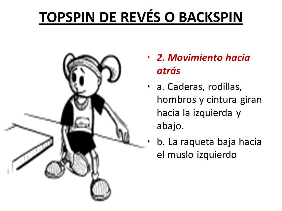 TOPSPIN DE REVÉS O BACKSPIN 2.Movimiento hacia atrás a.