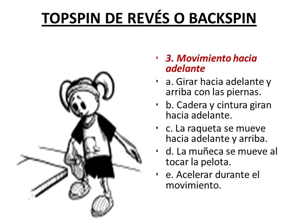TOPSPIN DE REVÉS O BACKSPIN 3.Movimiento hacia adelante a.