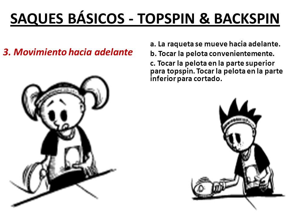 SAQUES BÁSICOS - TOPSPIN & BACKSPIN 4.Terminación a.
