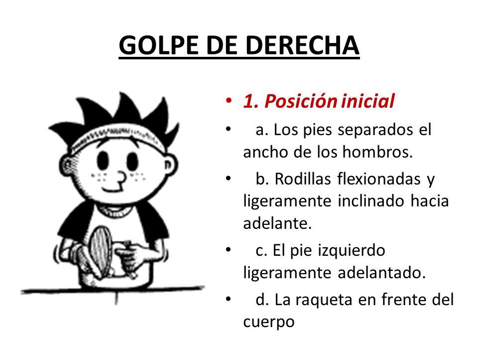 GOLPE DE DERECHA 1.Posición inicial a. Los pies separados el ancho de los hombros.