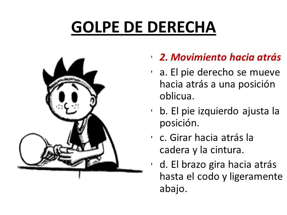 GOLPE DE DERECHA 3.Movimiento hacia adelante a. Transferir el peso hacia el pie adelantado.
