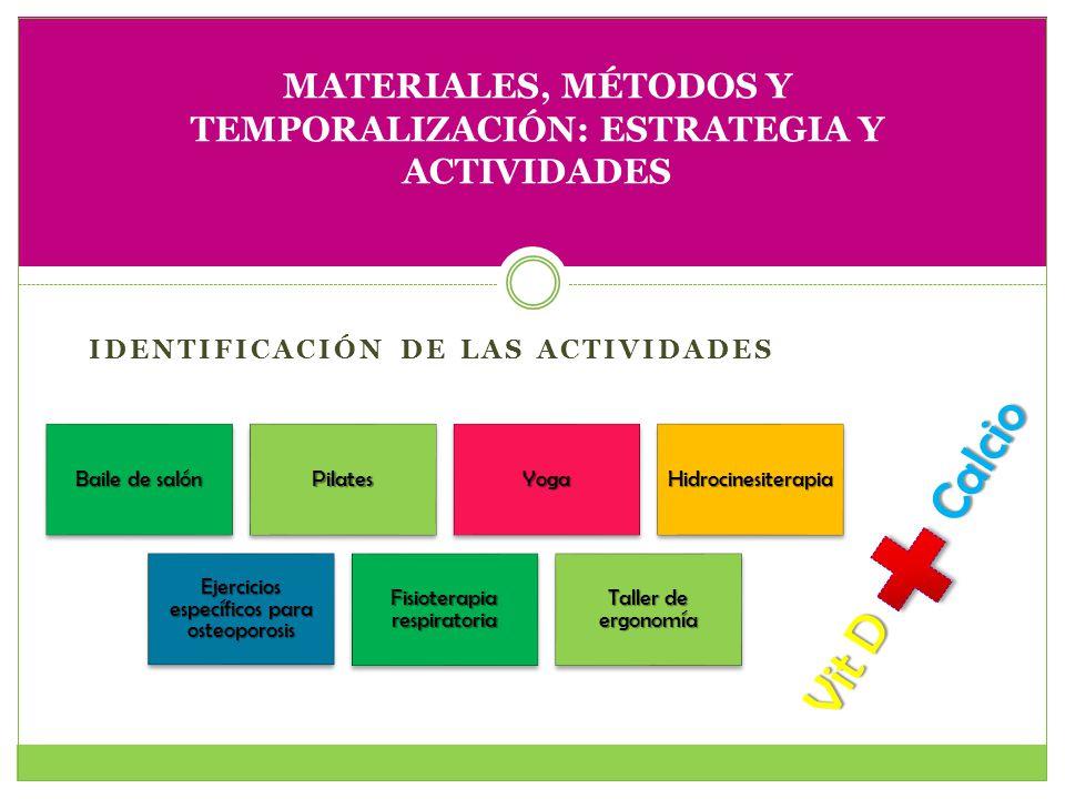 IDENTIFICACIÓN DE LAS ACTIVIDADES MATERIALES, MÉTODOS Y TEMPORALIZACIÓN: ESTRATEGIA Y ACTIVIDADES Baile de salón PilatesYogaHidrocinesiterapia Ejercic