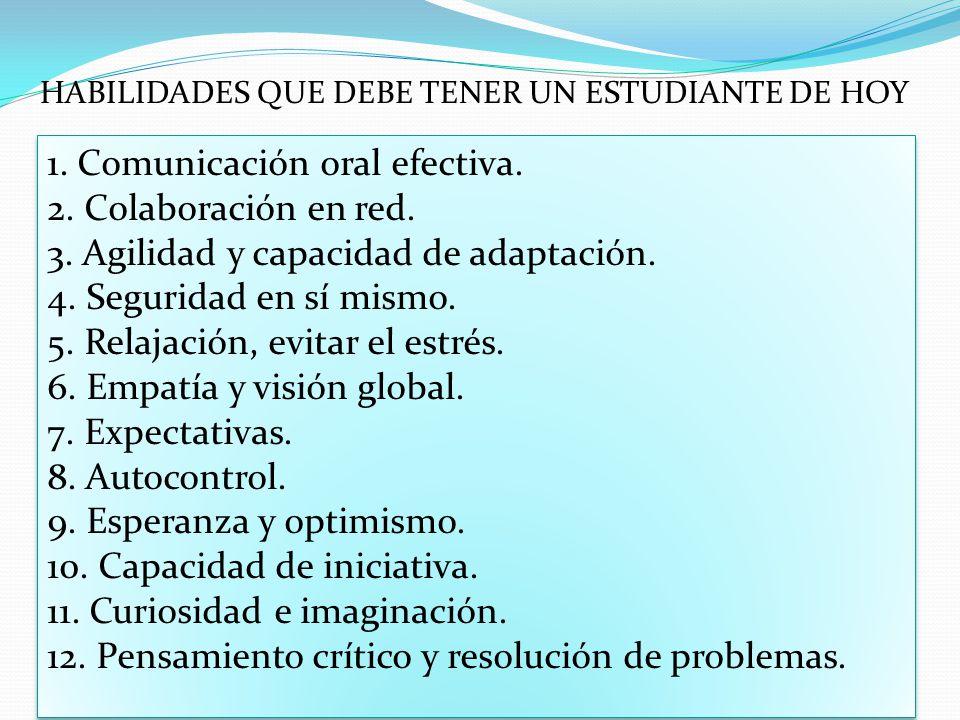1. Comunicación oral efectiva. 2. Colaboración en red. 3. Agilidad y capacidad de adaptación. 4. Seguridad en sí mismo. 5. Relajación, evitar el estré