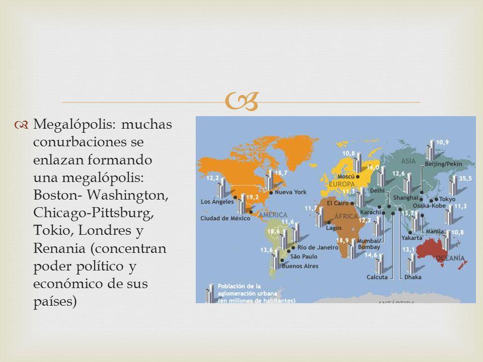   Megalópolis: muchas conurbaciones se enlazan formando una megalópolis: Boston- Washington, Chicago-Pittsburg, Tokio, Londres y Renania (concentran