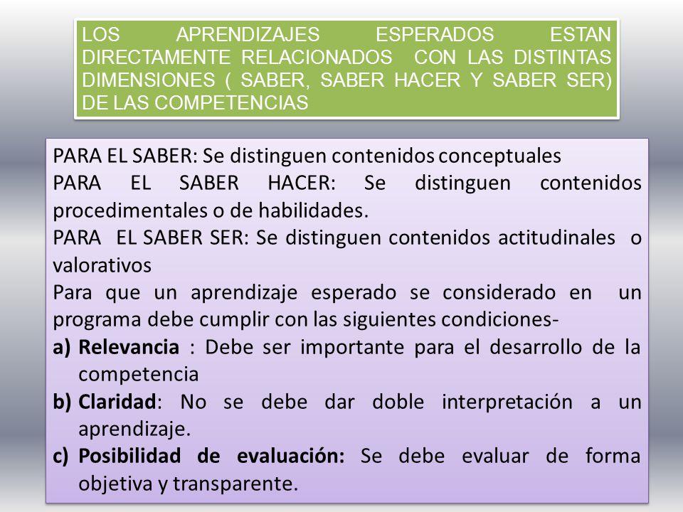 LOS APRENDIZAJES ESPERADOS ESTAN DIRECTAMENTE RELACIONADOS CON LAS DISTINTAS DIMENSIONES ( SABER, SABER HACER Y SABER SER) DE LAS COMPETENCIAS PARA EL