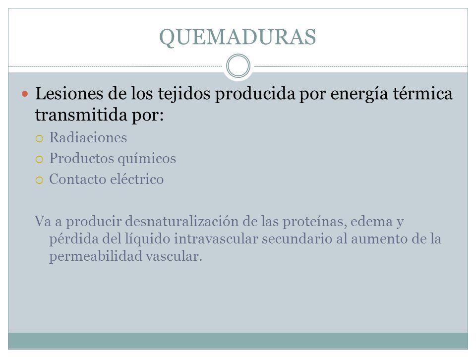 QUEMADURAS Lesiones de los tejidos producida por energía térmica transmitida por:  Radiaciones  Productos químicos  Contacto eléctrico Va a produci