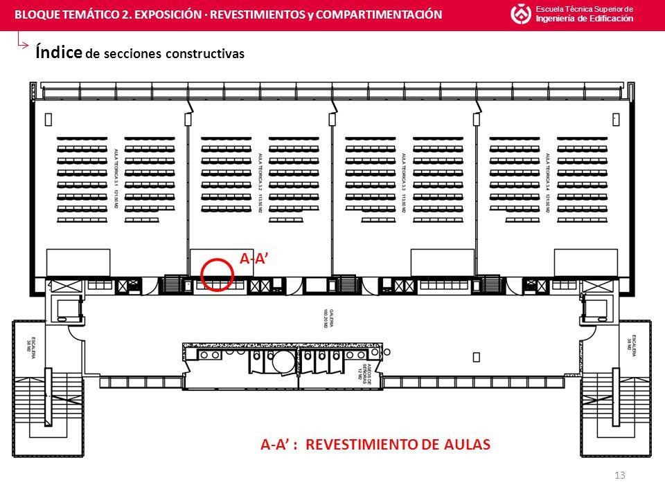 Índice de secciones constructivas Escuela Técnica Superior de Ingeniería de Edificación 13 A-A' BLOQUE TEMÁTICO 2.