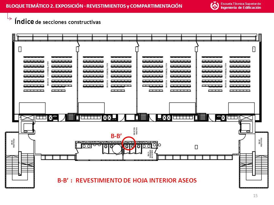 Índice de secciones constructivas Escuela Técnica Superior de Ingeniería de Edificación 15 B-B' BLOQUE TEMÁTICO 2.