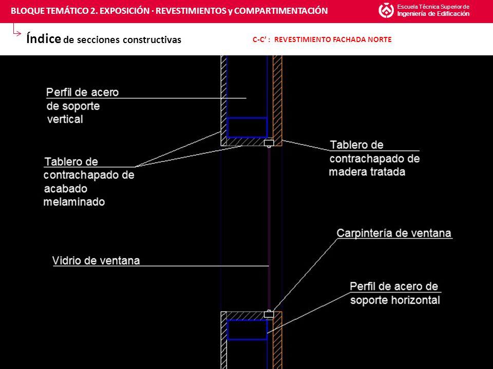Índice de secciones constructivas Escuela Técnica Superior de Ingeniería de Edificación 18 C-C' : REVESTIMIENTO FACHADA NORTE BLOQUE TEMÁTICO 2.