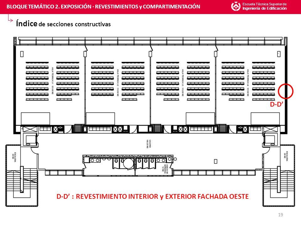 Índice de secciones constructivas Escuela Técnica Superior de Ingeniería de Edificación 19 D-D' BLOQUE TEMÁTICO 2.