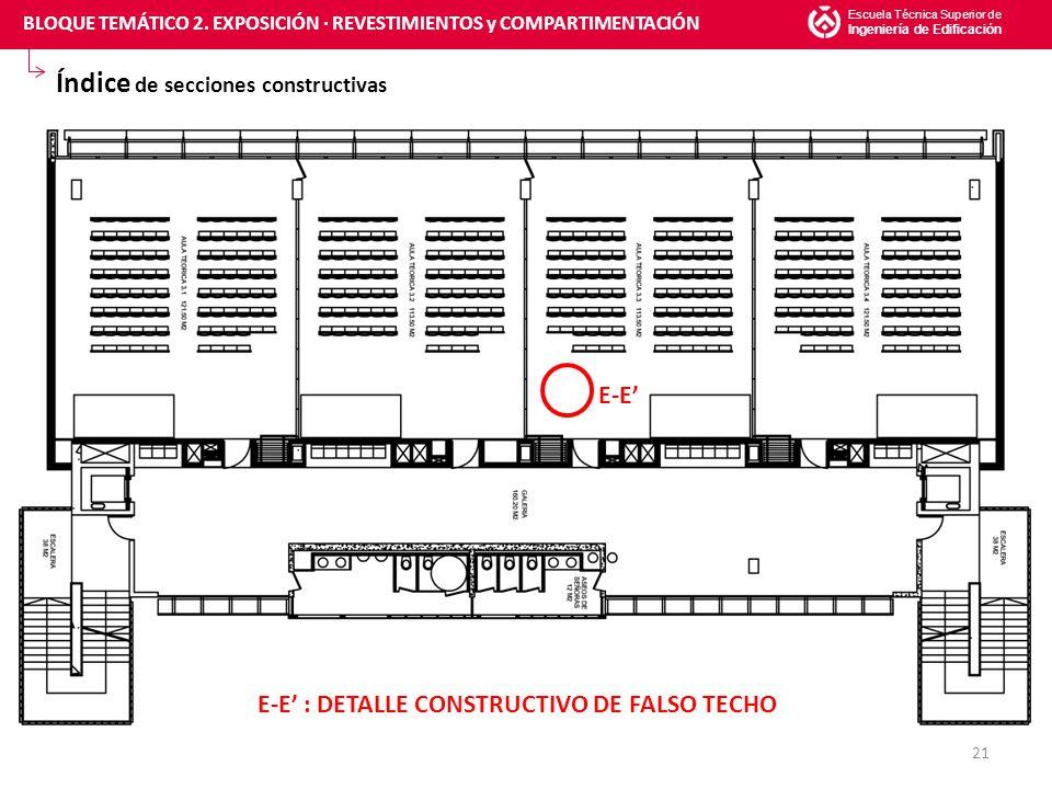 Índice de secciones constructivas Escuela Técnica Superior de Ingeniería de Edificación 21 E-E' : DETALLE CONSTRUCTIVO DE FALSO TECHO E-E' BLOQUE TEMÁTICO 2.