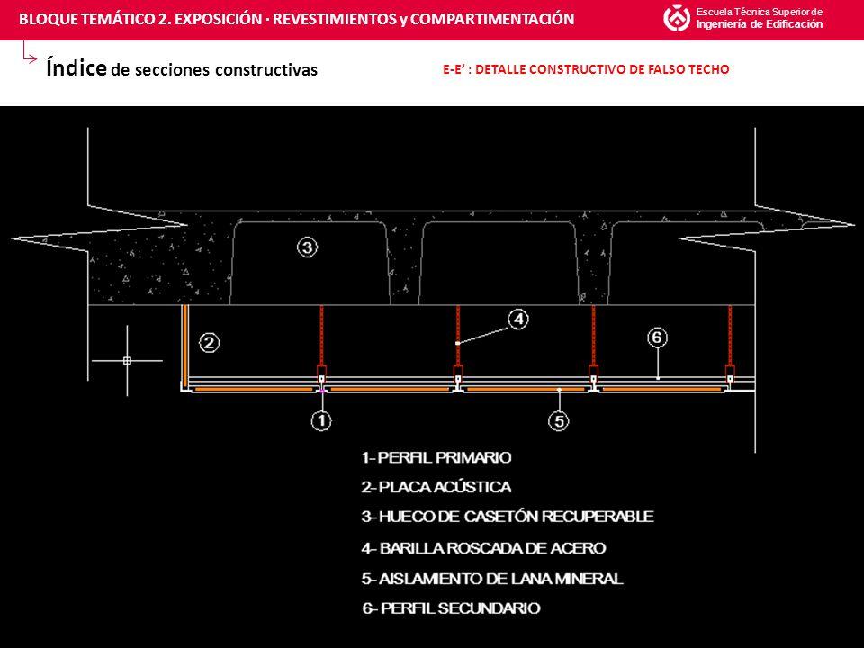 Índice de secciones constructivas Escuela Técnica Superior de Ingeniería de Edificación 22 E-E' : DETALLE CONSTRUCTIVO DE FALSO TECHO BLOQUE TEMÁTICO 2.