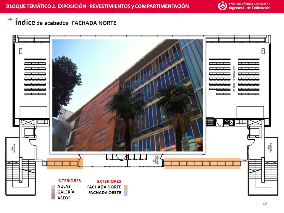 Índice de acabados FACHADA NORTE Escuela Técnica Superior de Ingeniería de Edificación 29 INTERIORES AULAS GALERÍA ASEOS EXTERIORES FACHADA NORTE FACHADA OESTE BLOQUE TEMÁTICO 2.