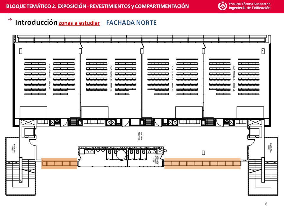 Introducción zonas a estudiar FACHADA NORTE Escuela Técnica Superior de Ingeniería de Edificación 9 BLOQUE TEMÁTICO 2.