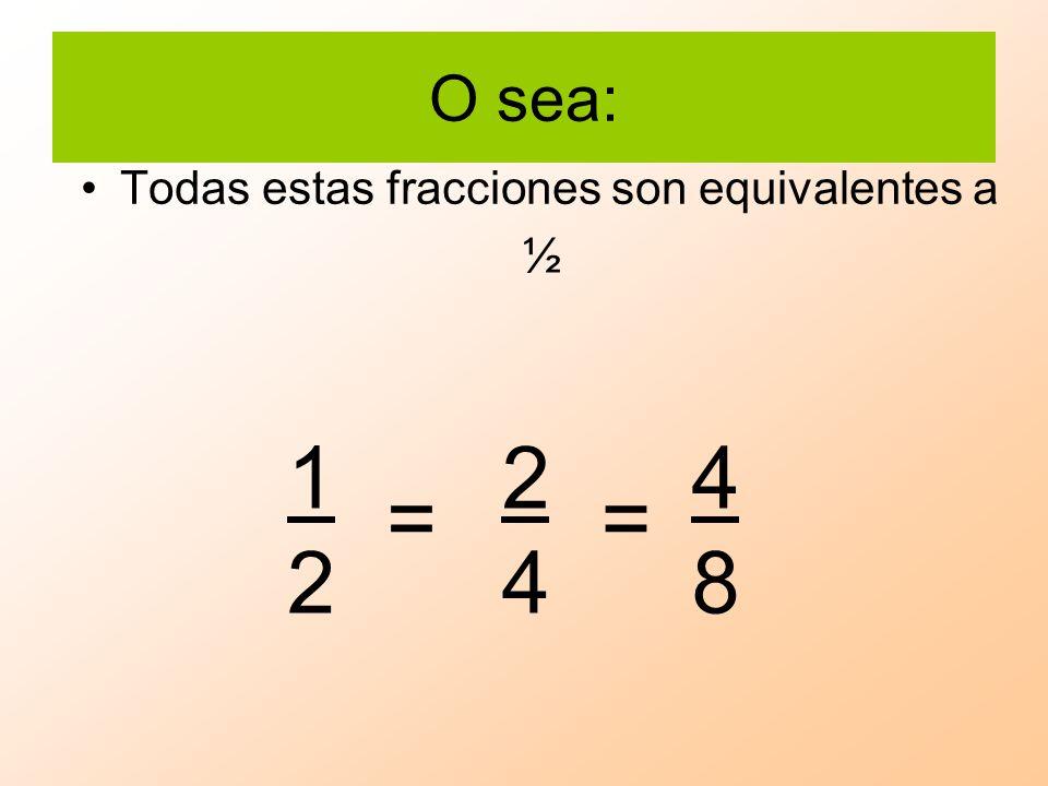 O sea: 1212 2424 4848 Todas estas fracciones son equivalentes a ½ ==