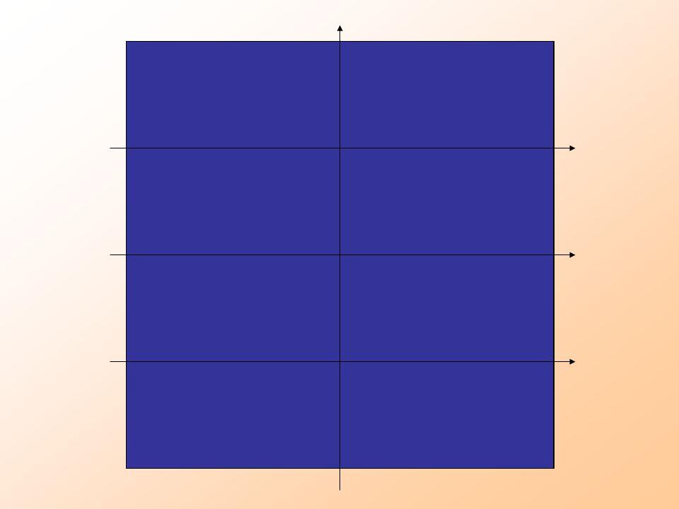 Comparemos Toma la mitad de las láminas amarillas, de las rojas y de las azules.