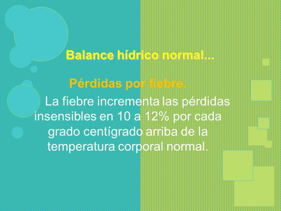 Balance hídrico normal... Egresos Lactantes mL /k / 24 hs. Niños mayores mL /m2 / 24 hs. Pérd.insen- sibles 45 – 80800 Orina50 – 80600 – 1,200 Heces5