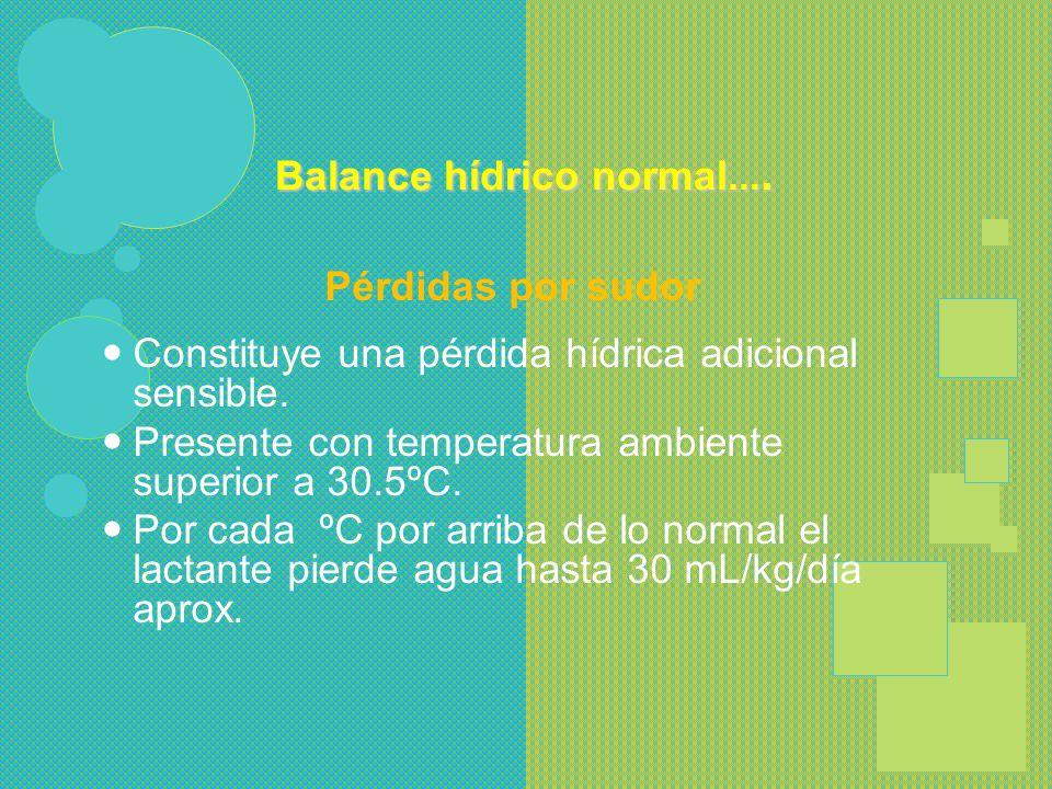 Pérdidas por fiebre. La fiebre incrementa las pérdidas insensibles en 10 a 12% por cada grado centígrado arriba de la temperatura corporal normal. Bal