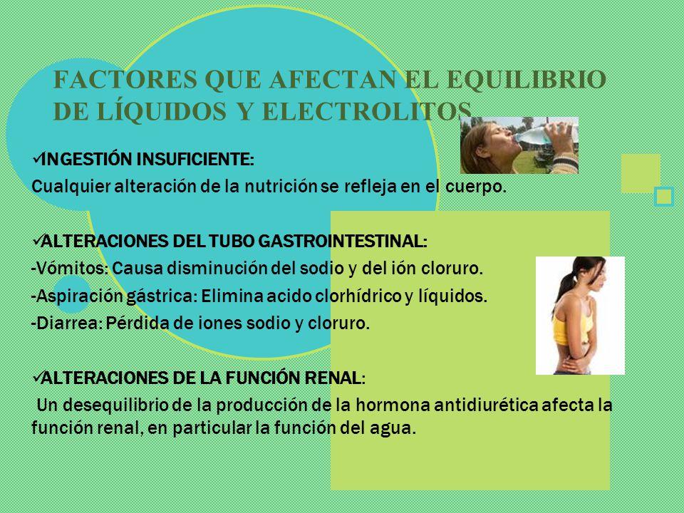 Órgano Monitor en Trastornos H-E