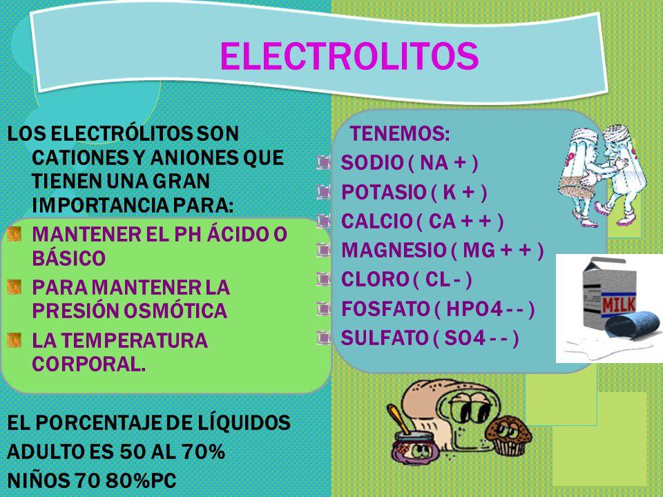 HOMEOSTASIS HOMEOSTASIS ES MANTENIDA POR: 1.Transporte Ionico 2.Nutrientes 3.Funcion renal 4.Temperatura 5.ph