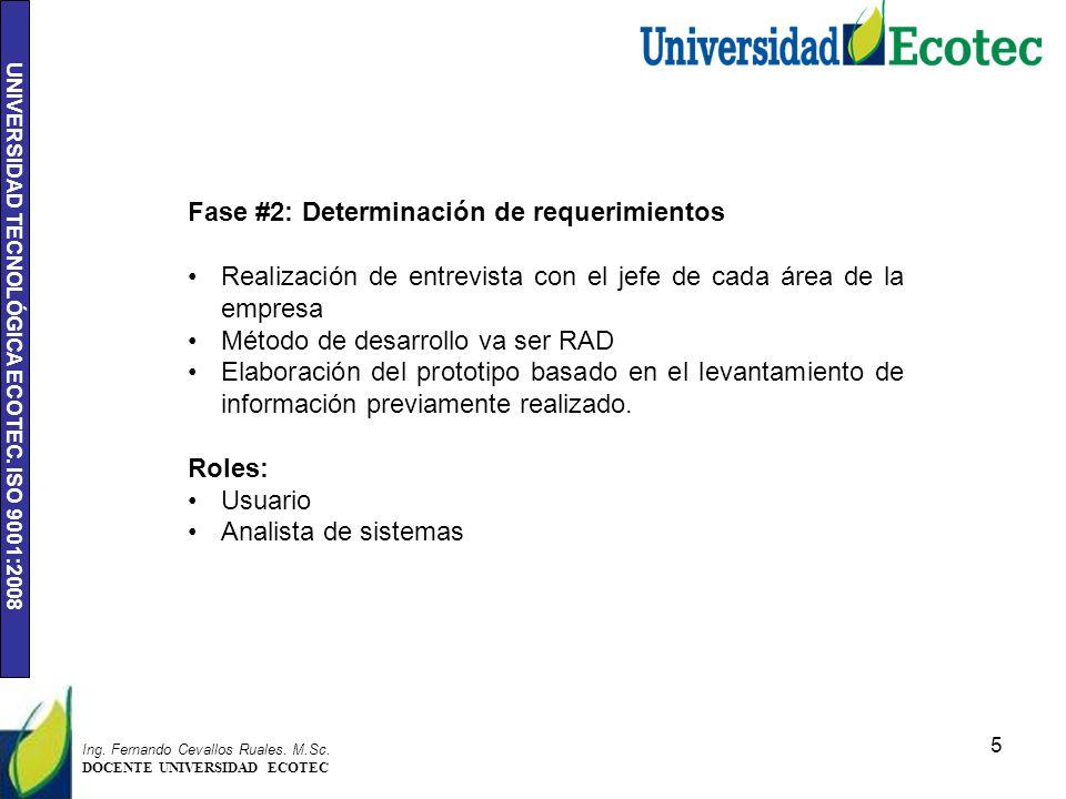 UNIVERSIDAD TECNOLÓGICA ECOTEC. ISO 9001:2008 5 Ing.