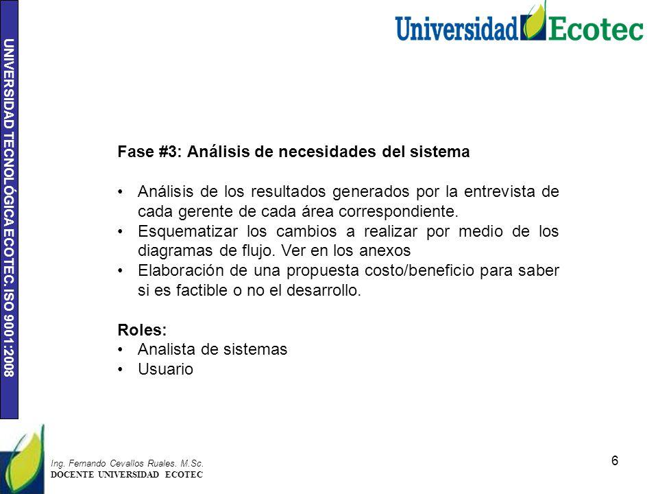 UNIVERSIDAD TECNOLÓGICA ECOTEC. ISO 9001:2008 6 Ing.