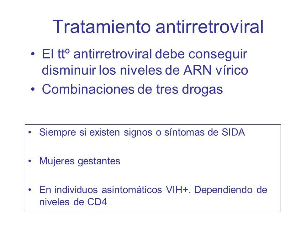 Tratamiento antirretroviral El ttº antirretroviral debe conseguir disminuir los niveles de ARN vírico Combinaciones de tres drogas Siempre si existen signos o síntomas de SIDA Mujeres gestantes En individuos asintomáticos VIH+.