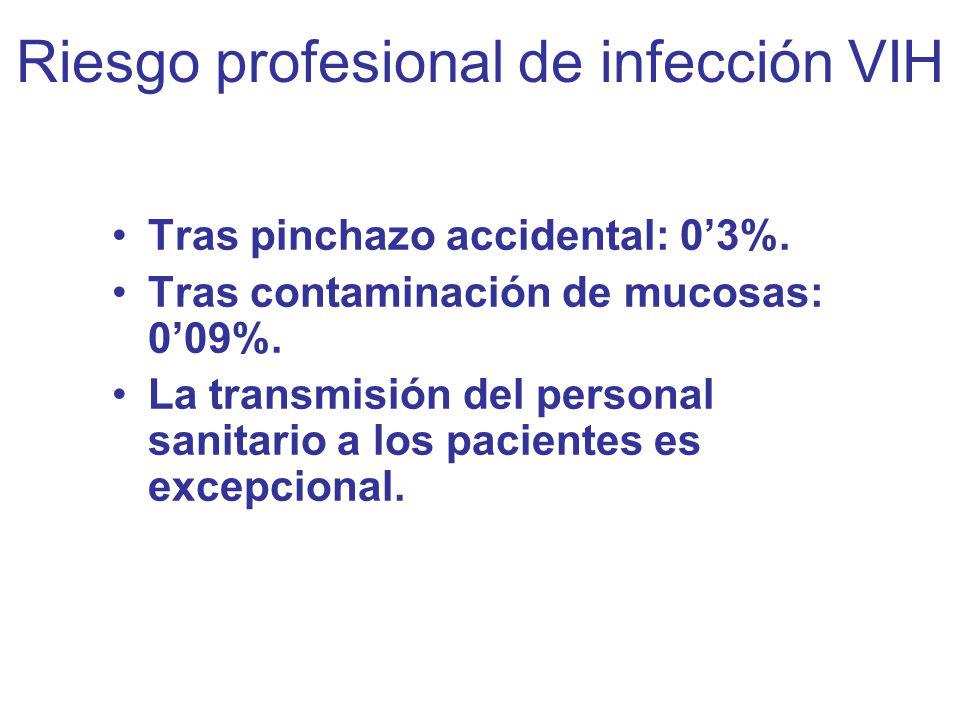 Tras pinchazo accidental: 0'3%.Tras contaminación de mucosas: 0'09%.