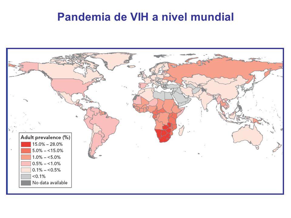 Pandemia de VIH a nivel mundial