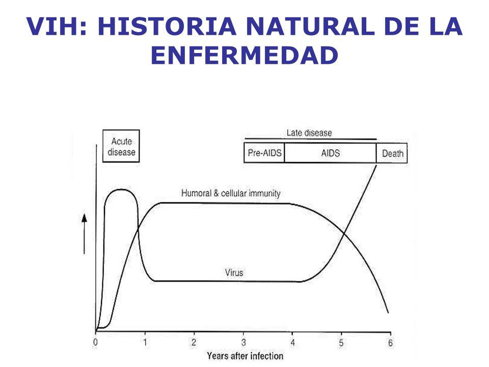 VIH: HISTORIA NATURAL DE LA ENFERMEDAD